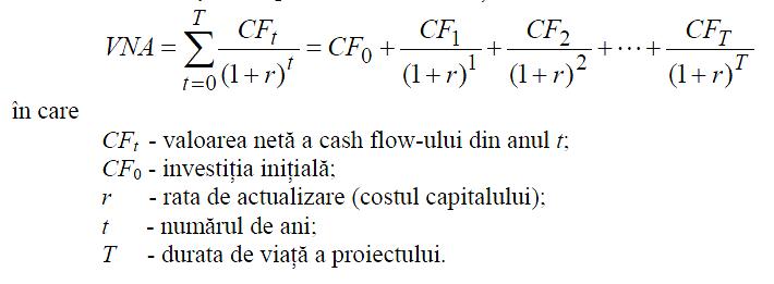 Tranzacţionare pe Bursa de Valori Cehia, UE şi SUA, investiţii, acţiuni, rate de schimb.