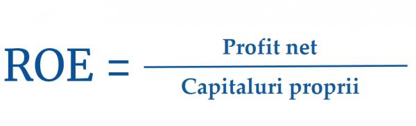 Return on Investment (ROI) – Rentabilitatea investitiei