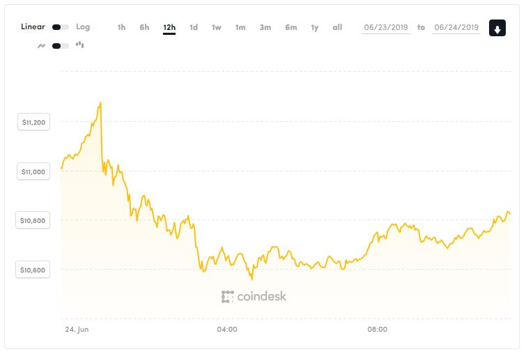 bitcoin exchange usa bitcoin prekybininkai dubajuje