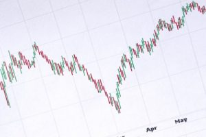 Ce randamente vor obține investitorii de la companiile listate la BVB