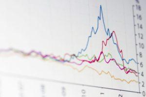 Indicele BET întrerupe azi seria de ședinte consecutive de creștere. Sphera Franchise Group (SFG) schimbă CEO-ul