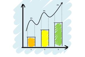 Cum influențează rata dobânzii evoluția economiei în ansamblu
